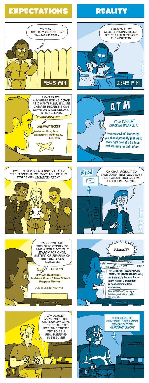 expectations vs reality essay example