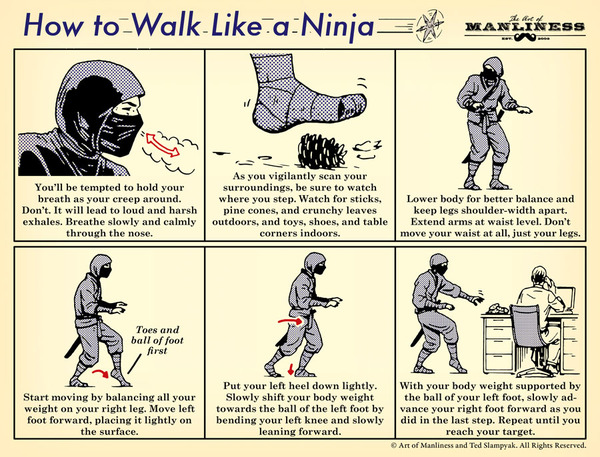 manly things to know