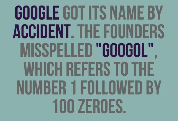 facts about google 9