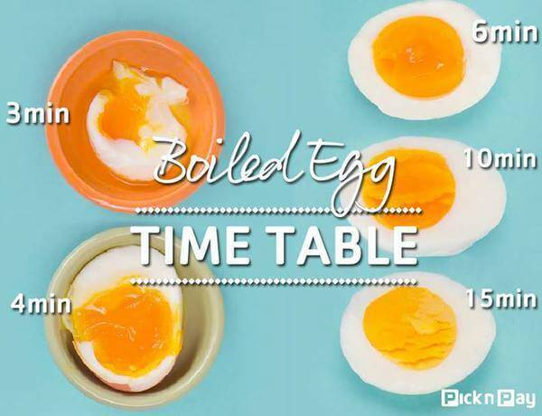 The complete guide on cooking eggs everyone needs in the for How to cook fish eggs