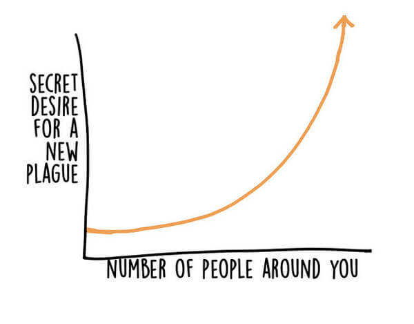 17 Graphs That Are Way Too Real For Introverts 14