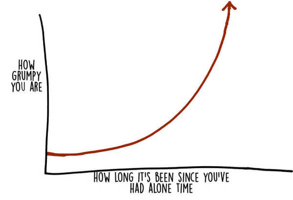 17 Graphs That Are Way Too Real For Introverts 5