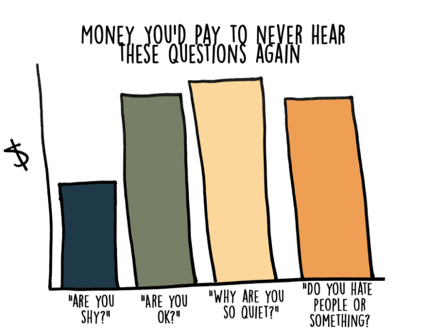 17 Graphs That Are Way Too Real For Introverts 3