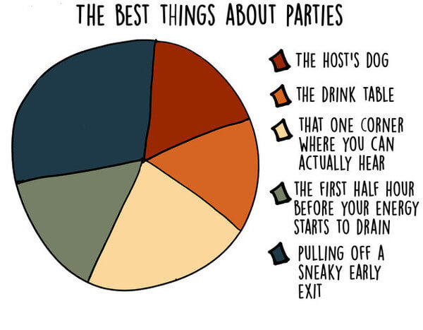 17 Graphs That Are Way Too Real For Introverts 11