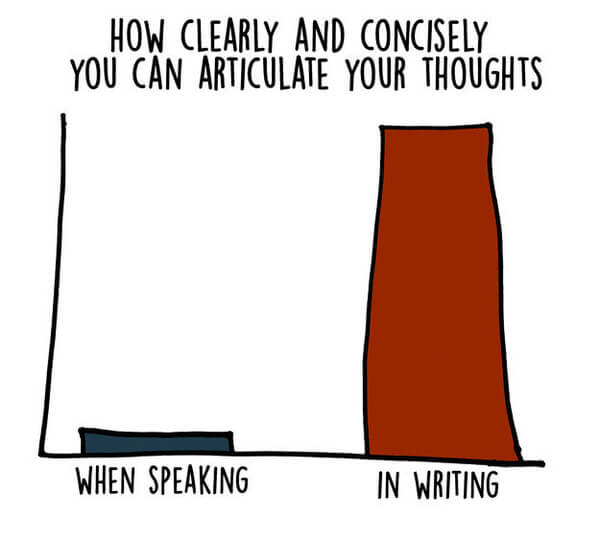 17 Graphs That Are Way Too Real For Introverts 15