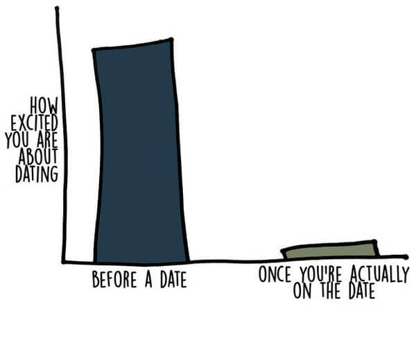 17 Graphs That Are Way Too Real For Introverts 7