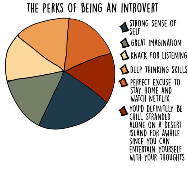 17 Graphs That Are Way Too Real For Introverts 17