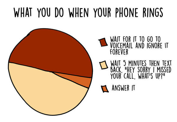 17 Graphs That Are Way Too Real For Introverts 2
