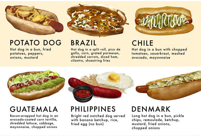 awesome hotdogs around the world 4