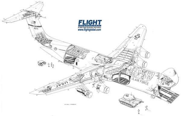 C-5 Galaxy plane 13