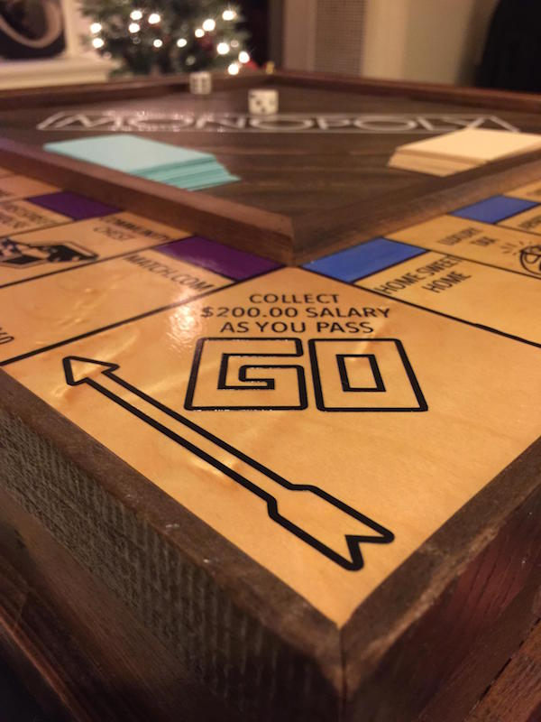 Custom Monopoly Board To Propose 1