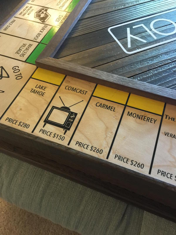Custom Monopoly Board To Propose 14