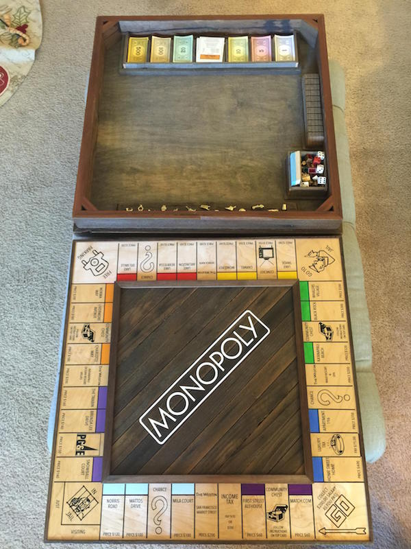 Custom Monopoly Board To Propose 15