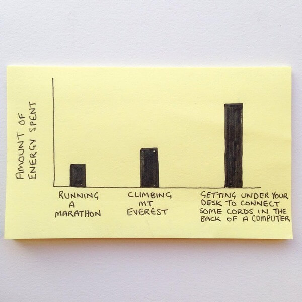 Expectations from life graphs 8