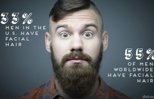 beardfacts