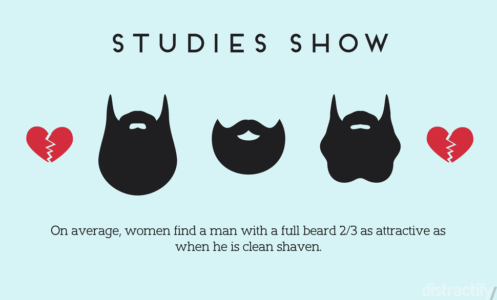 Beard Facts 19