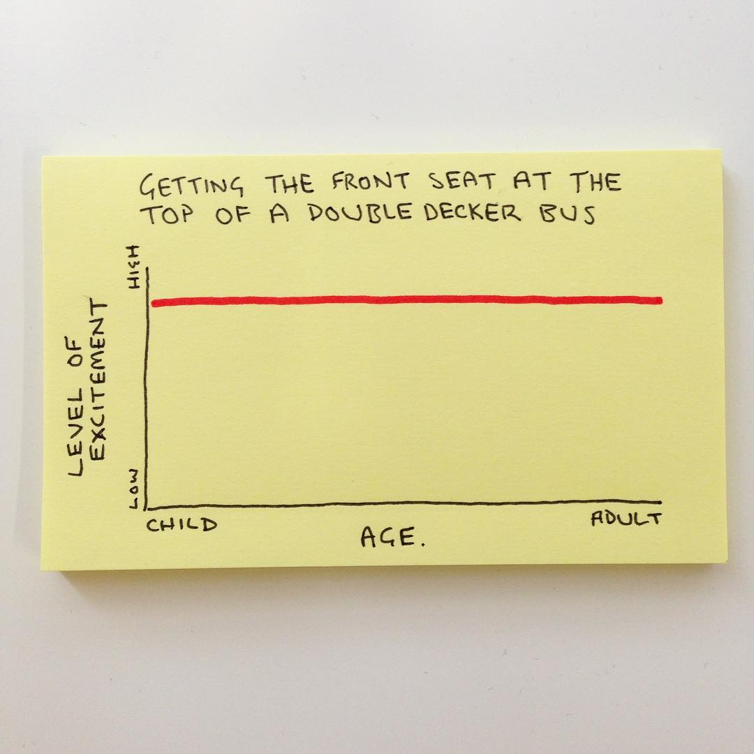 graphs for life 11