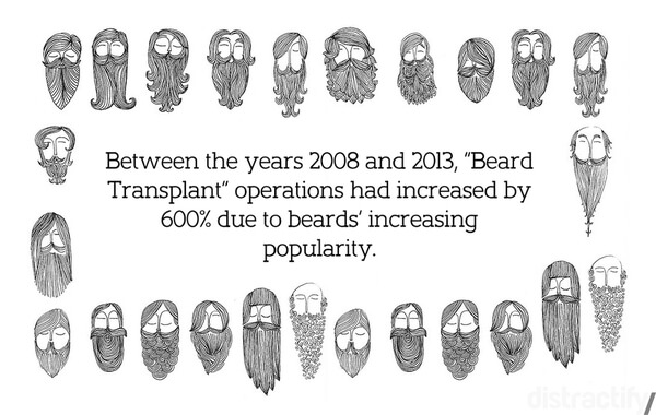 facts about beards 9