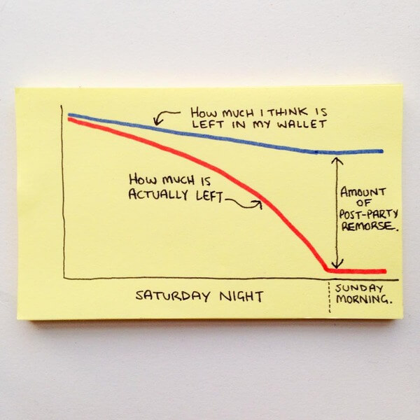 Expectations from life graphs 6
