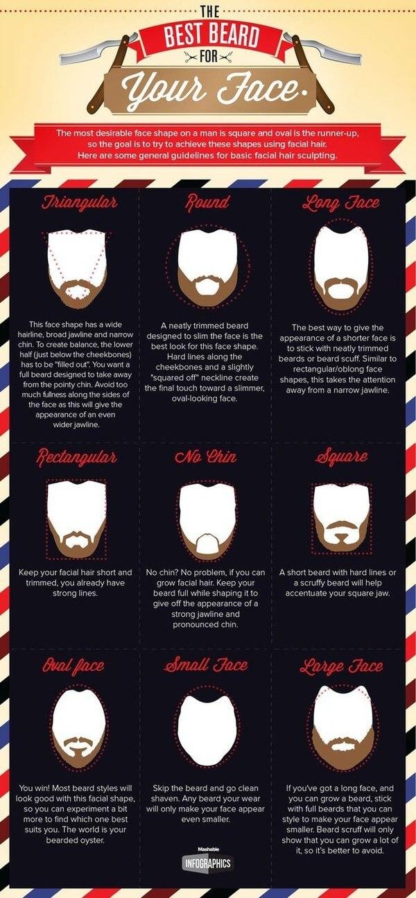 men grooming tips 5