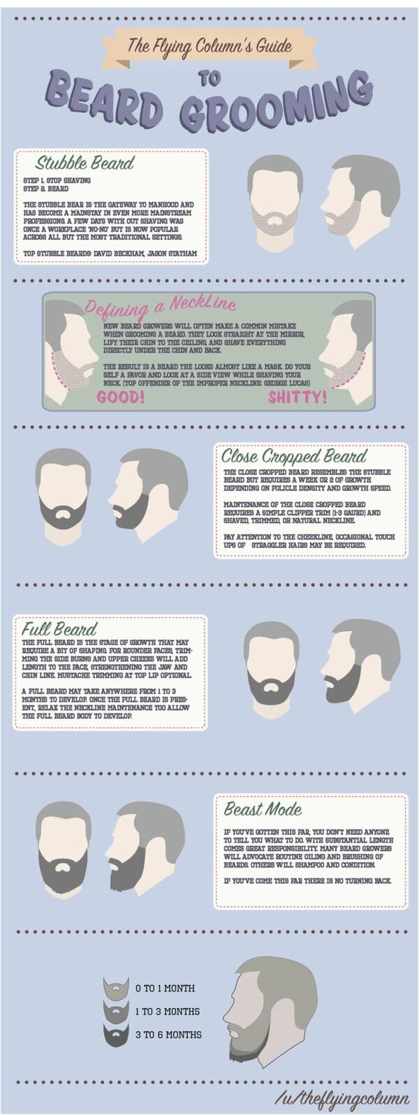 men grooming tips 7