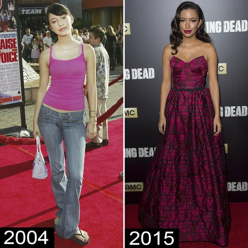 Twilight Cast On Their First Red Carpet Vs Today
