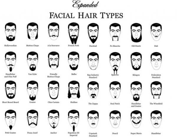 men grooming tips 4