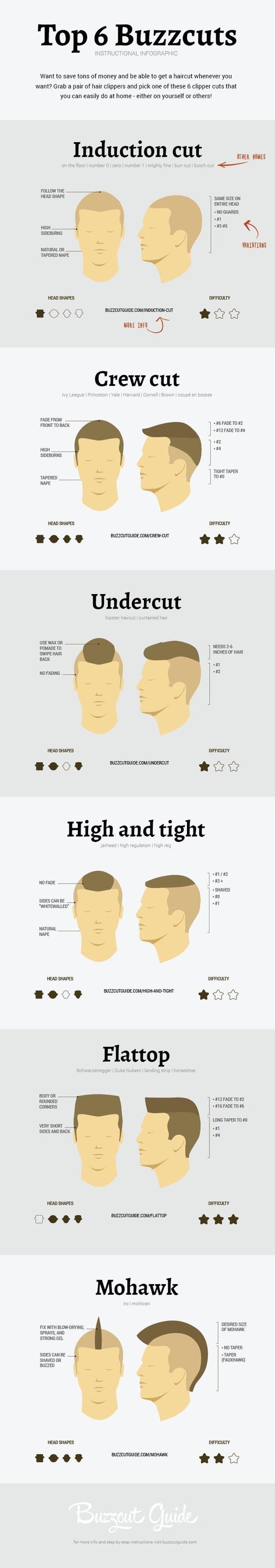groomig tips for men 3