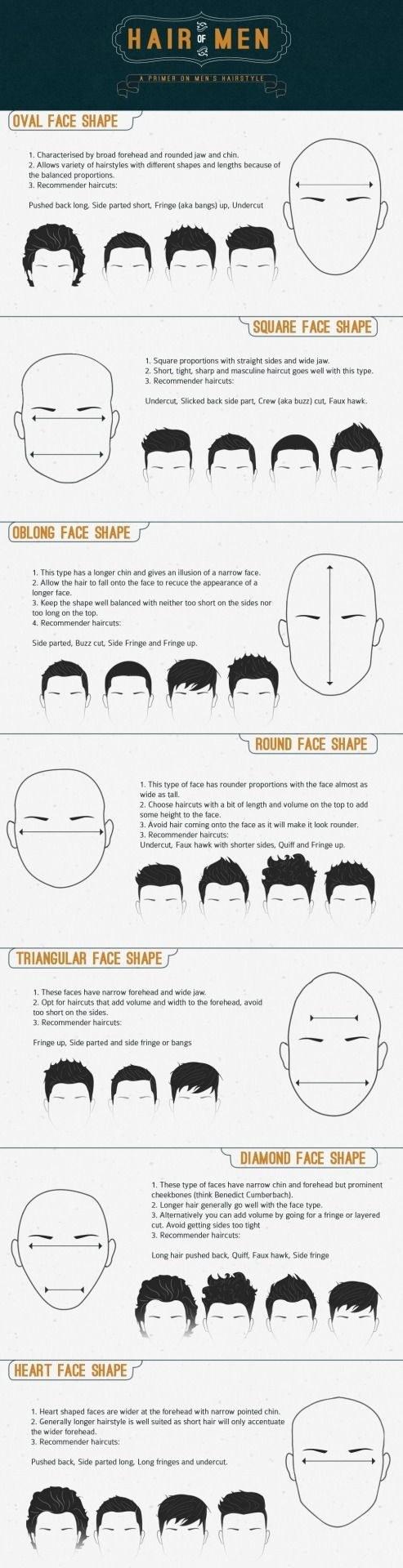 groomig tips for men 8