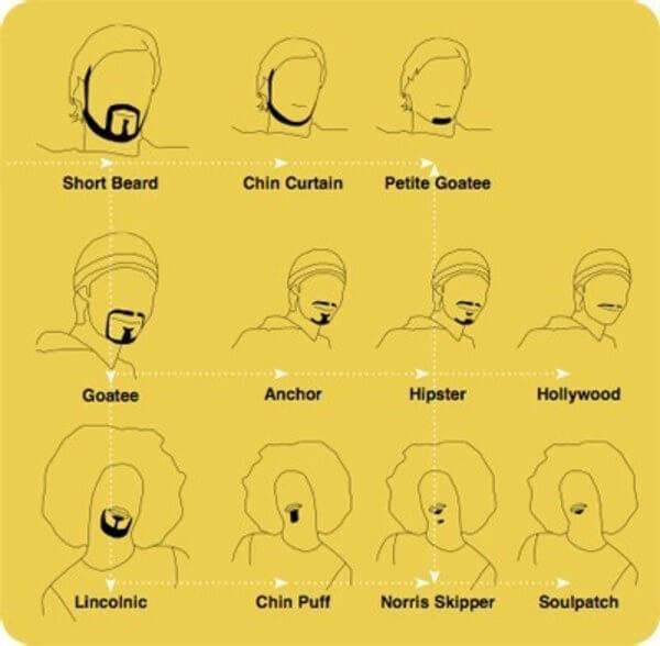 men grooming tips 11