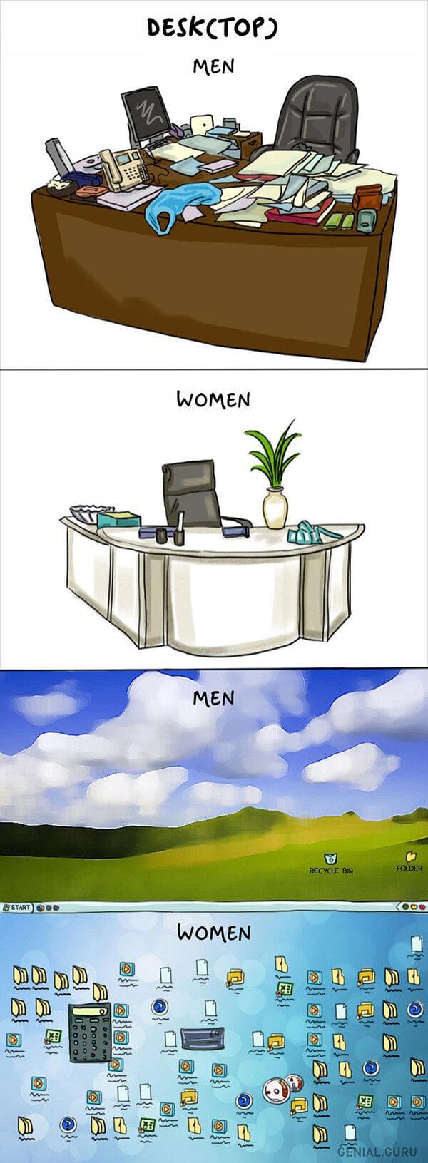 Differences Between Genders 11