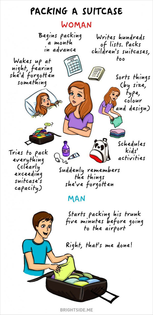 Differences Between Genders 9
