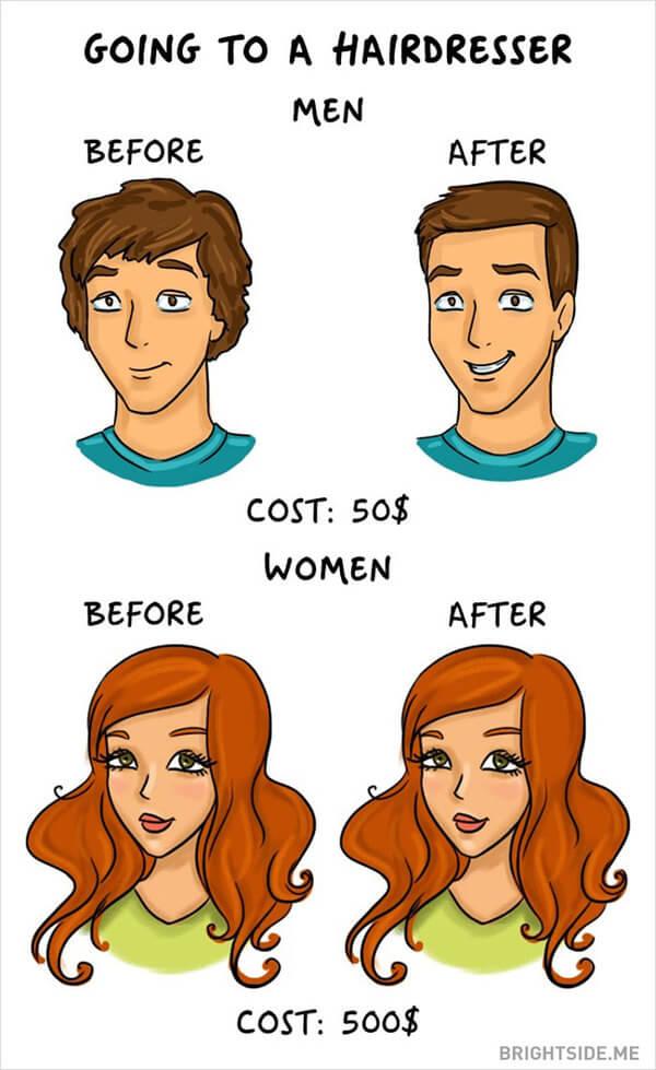 Differences Between Genders 3