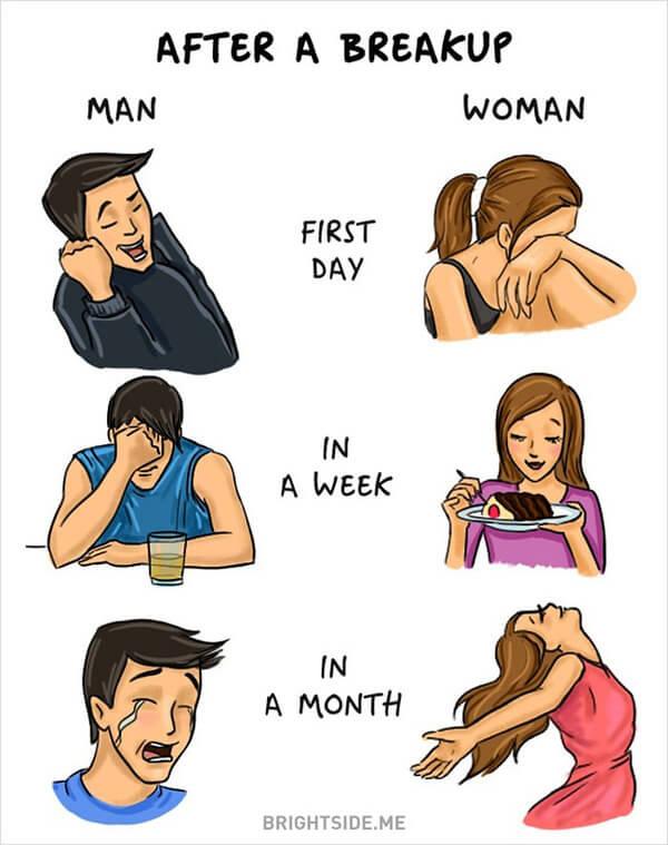 Differences Between Genders 4