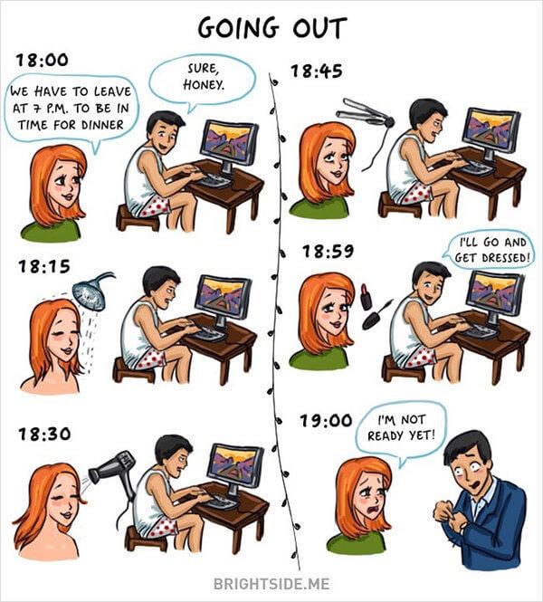 Differences Between Genders 10