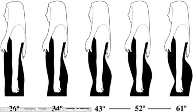 big butts health 2