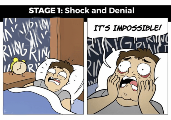 the six stages of waking up in the morning