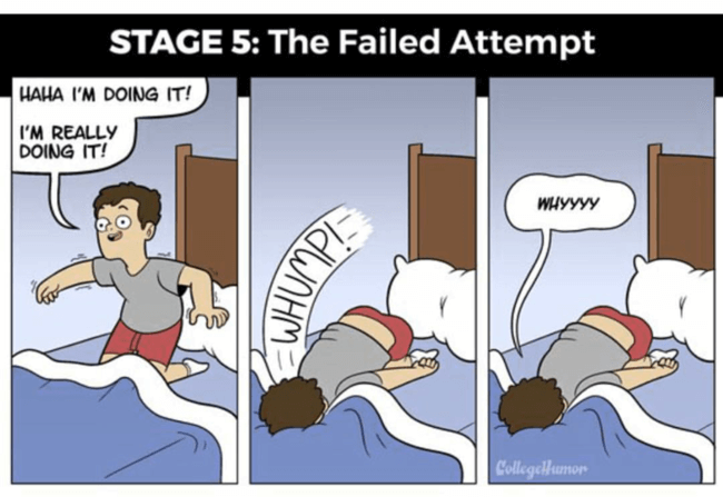 The Six Stages of Waking Up In The Morning 5