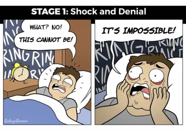 The Six Stages of Waking Up In The Morning 1