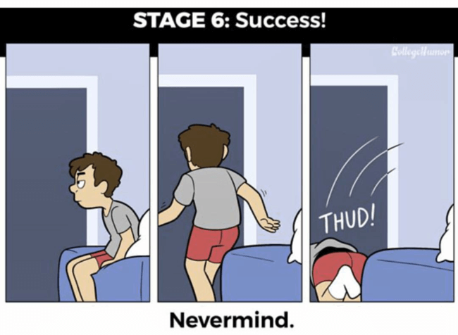 The Six Stages of Waking Up In The Morning 6