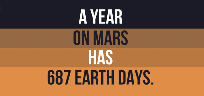 fun facts about mars 3