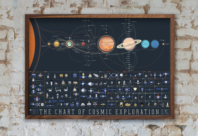 space exploration missions 1