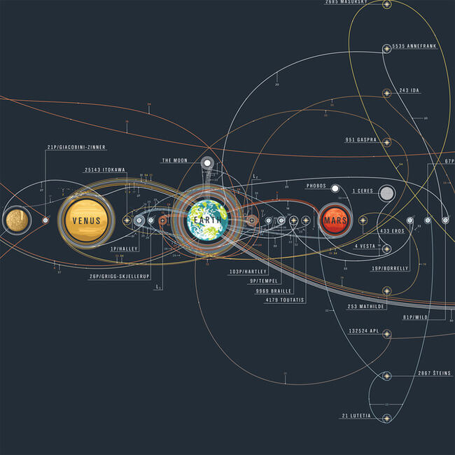space exploration missions 3