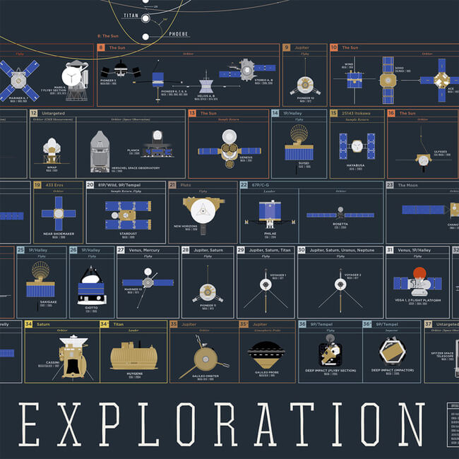 space exploration missions 4