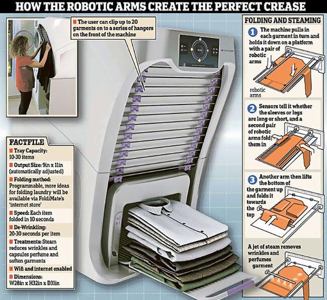 robot folding clothes 4