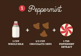 hot chocolate mix recipes 3 (1)