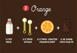 hot chocolate mix recipe 4 (1)