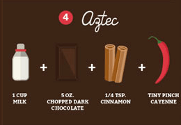 hot chocolate mix recipe 6 (1)
