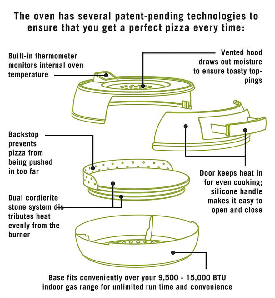 Pizzacraft gas pizza oven 5 (1)