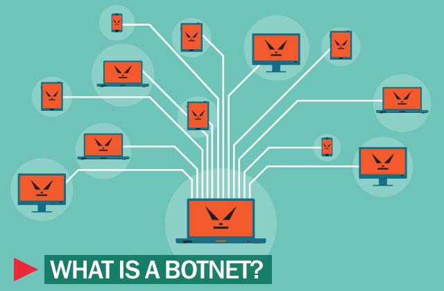 botnet_blog_title (1)